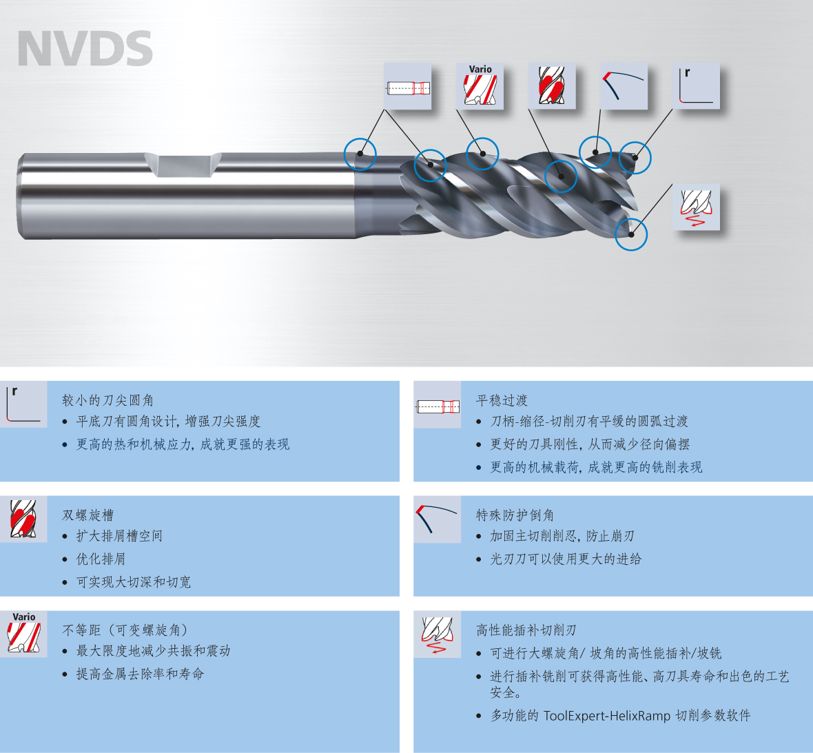 nvds-cn