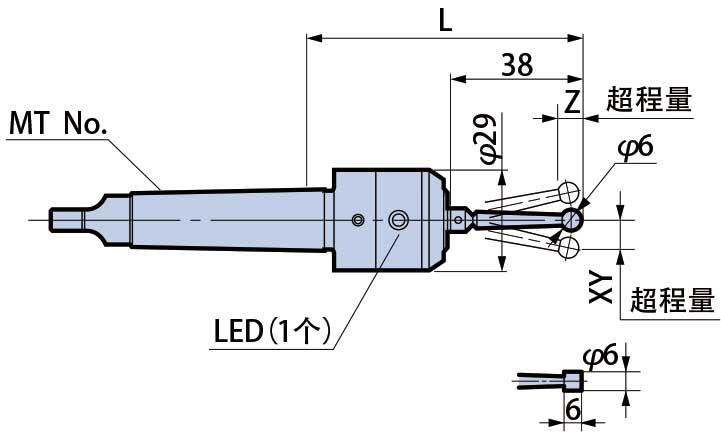 1. 只有一个led 指示灯.